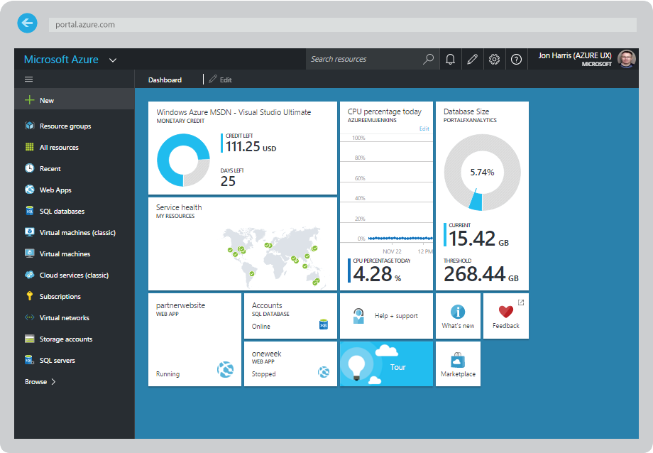 azure-dashboard-net
