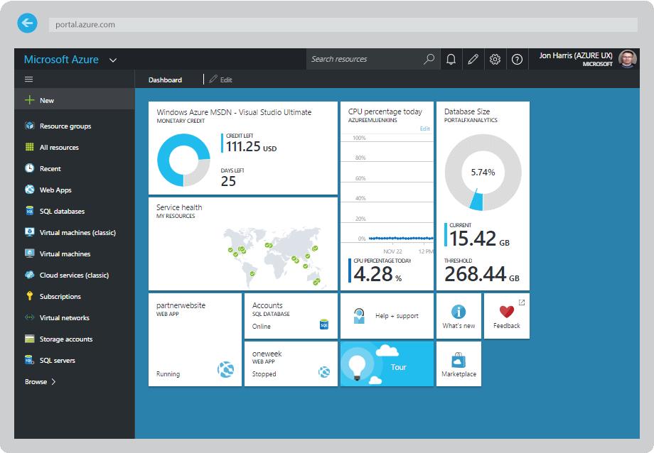 azure-dashboard-net
